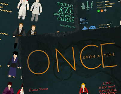 "Infografía ""Once Upon A Time"""