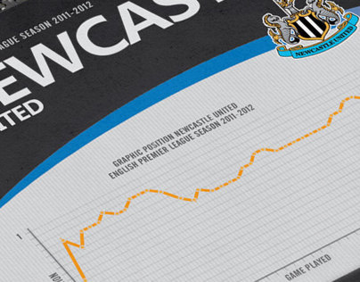 Newcastle United Infographic Series Beta 1.2 WEB SCREEN