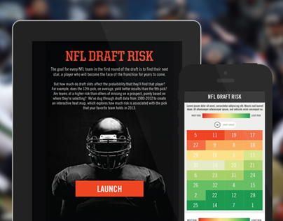 NFL Draft Risk