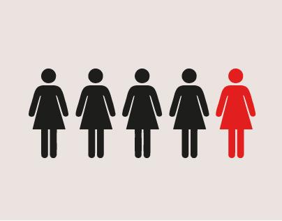 for the safety of women | a nők biztonságáért