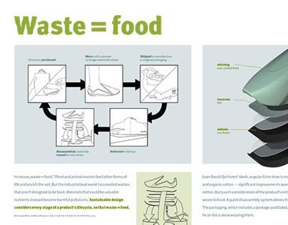Designing Sustainability