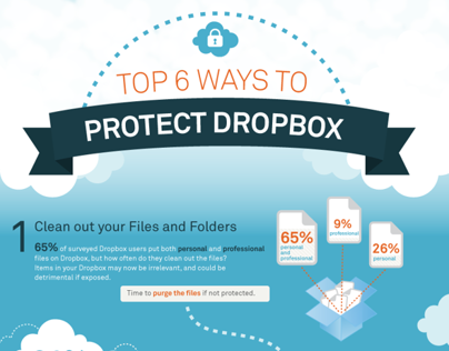 Top Six Ways to Protect Dropbox Infographic