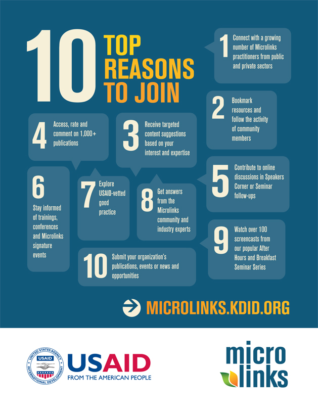 USAID Microlinks: Poster Design