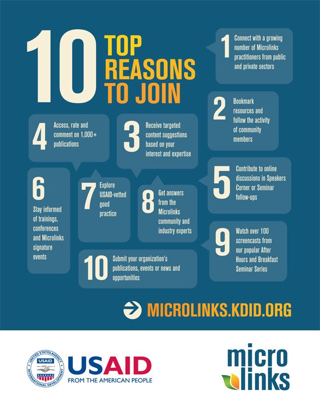 USAID Microlinks: Poster Design