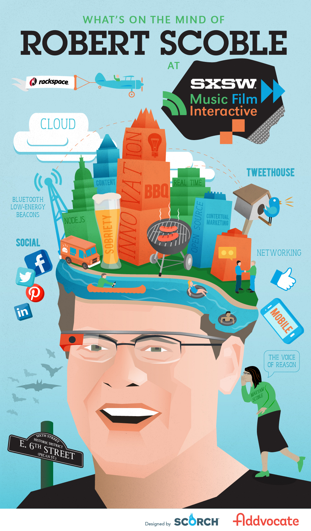 Whats on the Mind of Robert Scoble