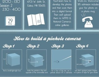 Infographic - Pinhole Photography