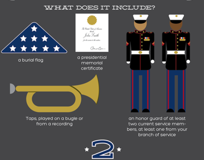 Military Families Infographic from AfterSteps
