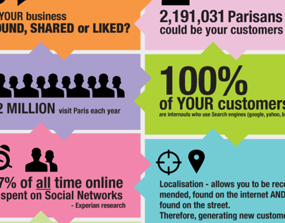 Social Marketing Infographic