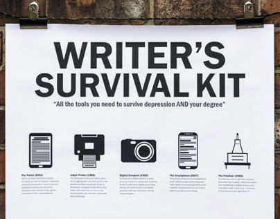 Writers Survival Kit