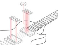 Gibson Les Paul Isometric