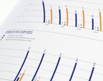 MCA Annual Report 2011