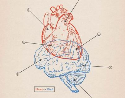 Heart vs Mind