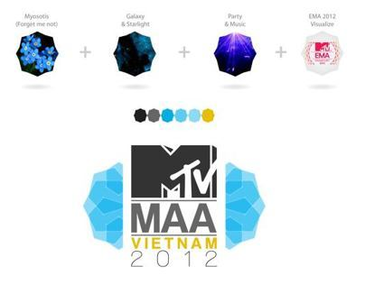 Event Project | MAA VietNam 2012