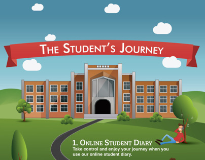 The Students Journey Infographic