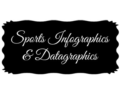 Sports Infographics & Datagraphic
