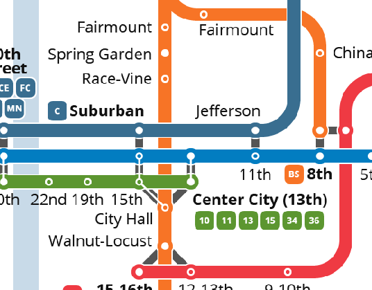 SEPTA Rail Transit Map Redesign