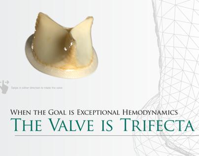 Trifecta Valve Digital Publication
