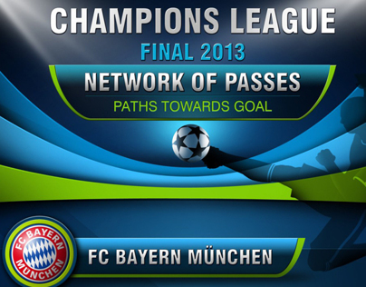 Network of passes - Champions League final infographic