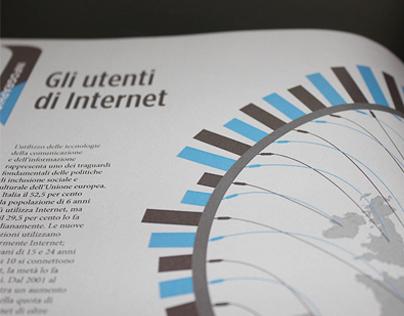Gli utenti di Internet [infographic design]