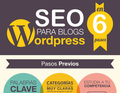Infografía: SEO para blogs en WordPress