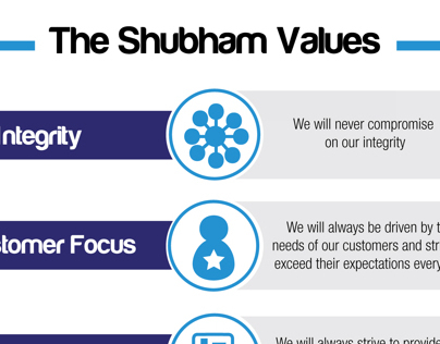 Print Design : Shubham Values