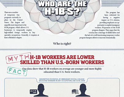 H-1B immigrants infographic