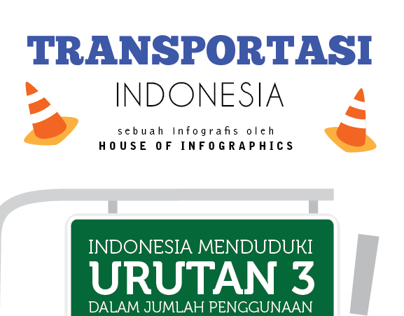 Infographics: Indonesia Transportation
