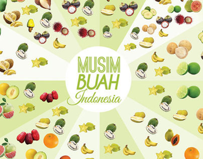 Infographics: Indonesia Fruit Season