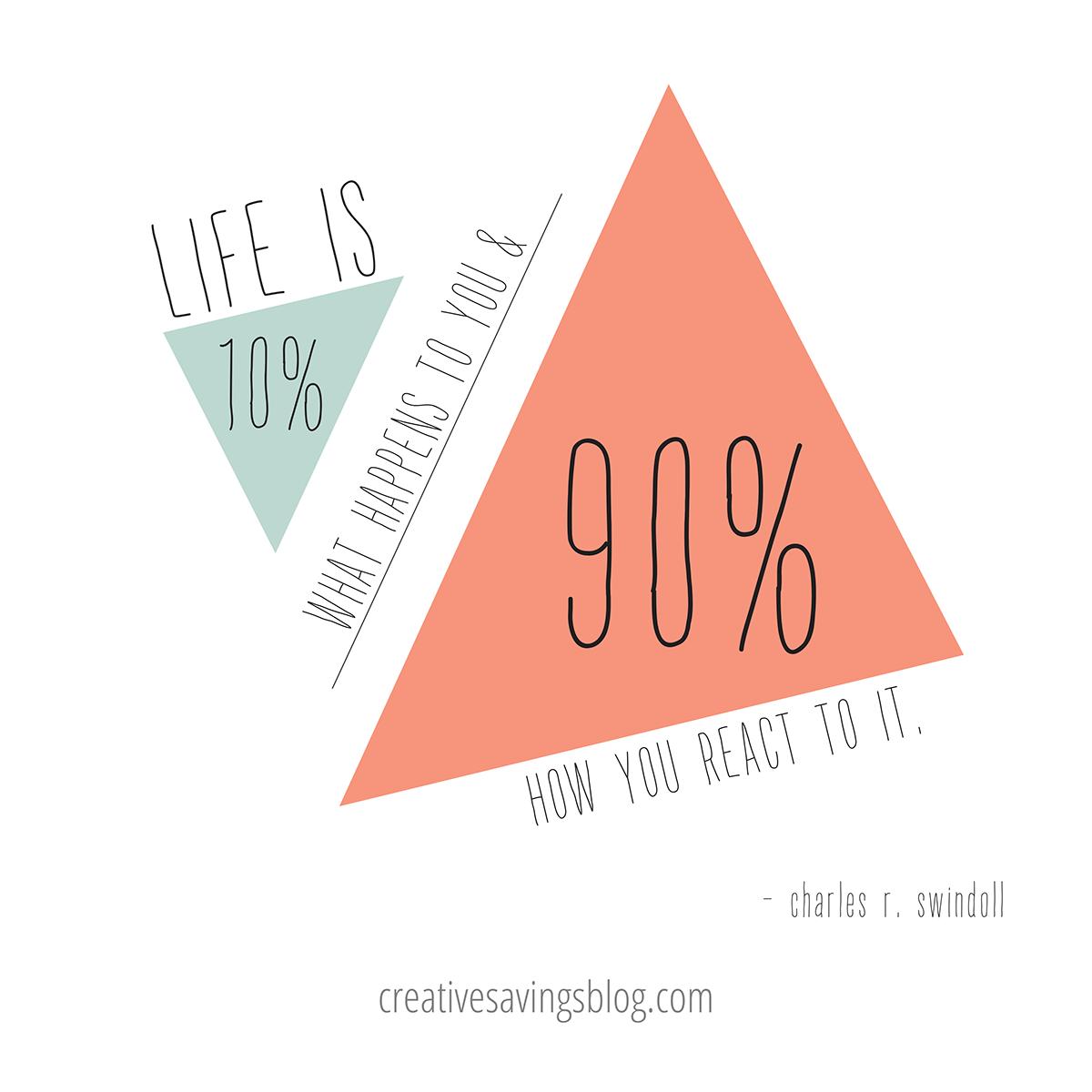 Creative Savings Blog
