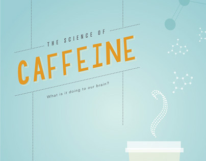 The Science of Caffeine Editorial
