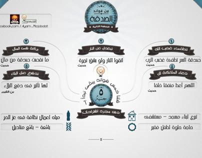 Arabic Info-Graphics