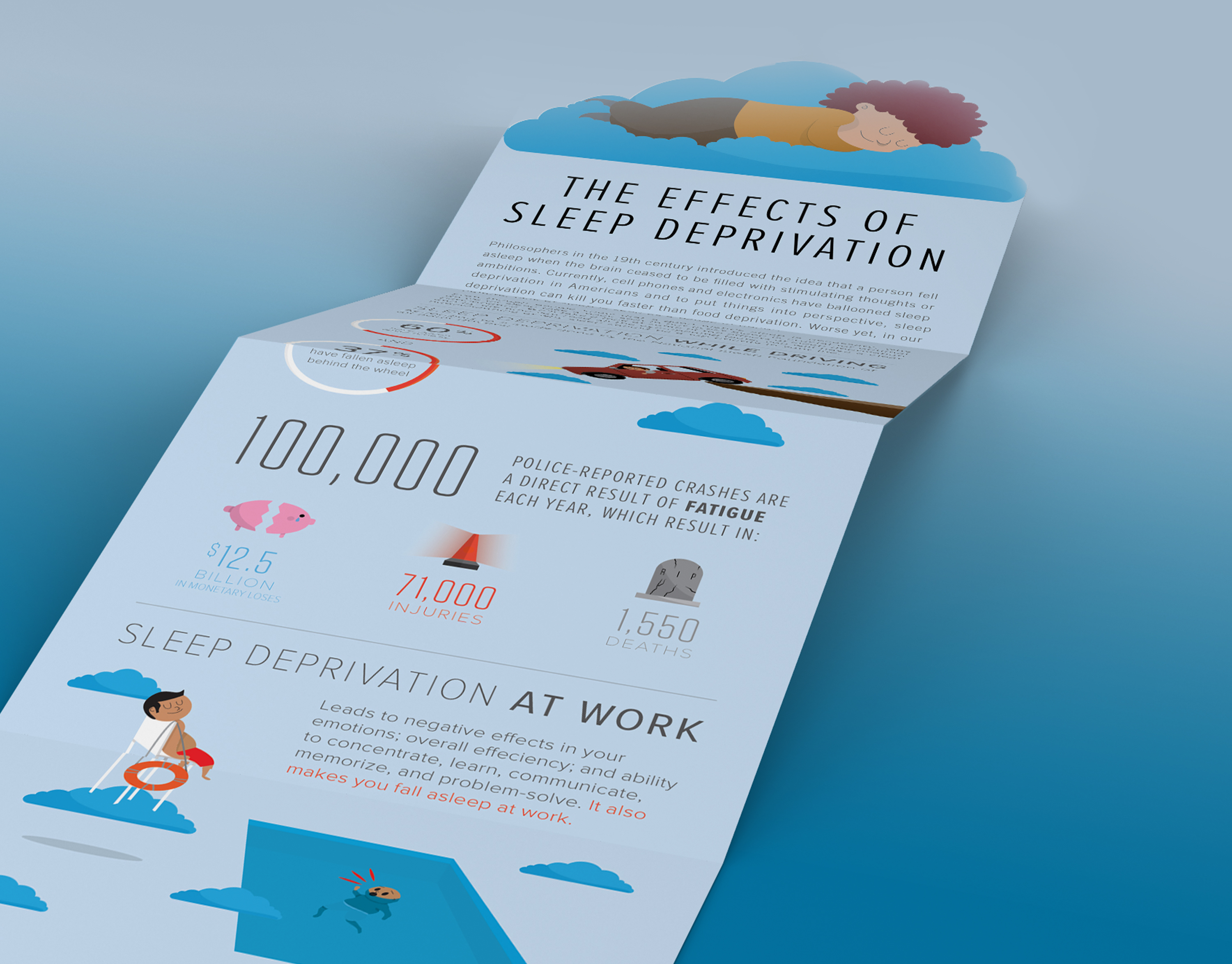 The Effects of Sleep Deprivation Infographic