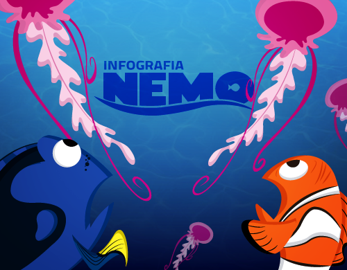 Finding Nemo Infographic