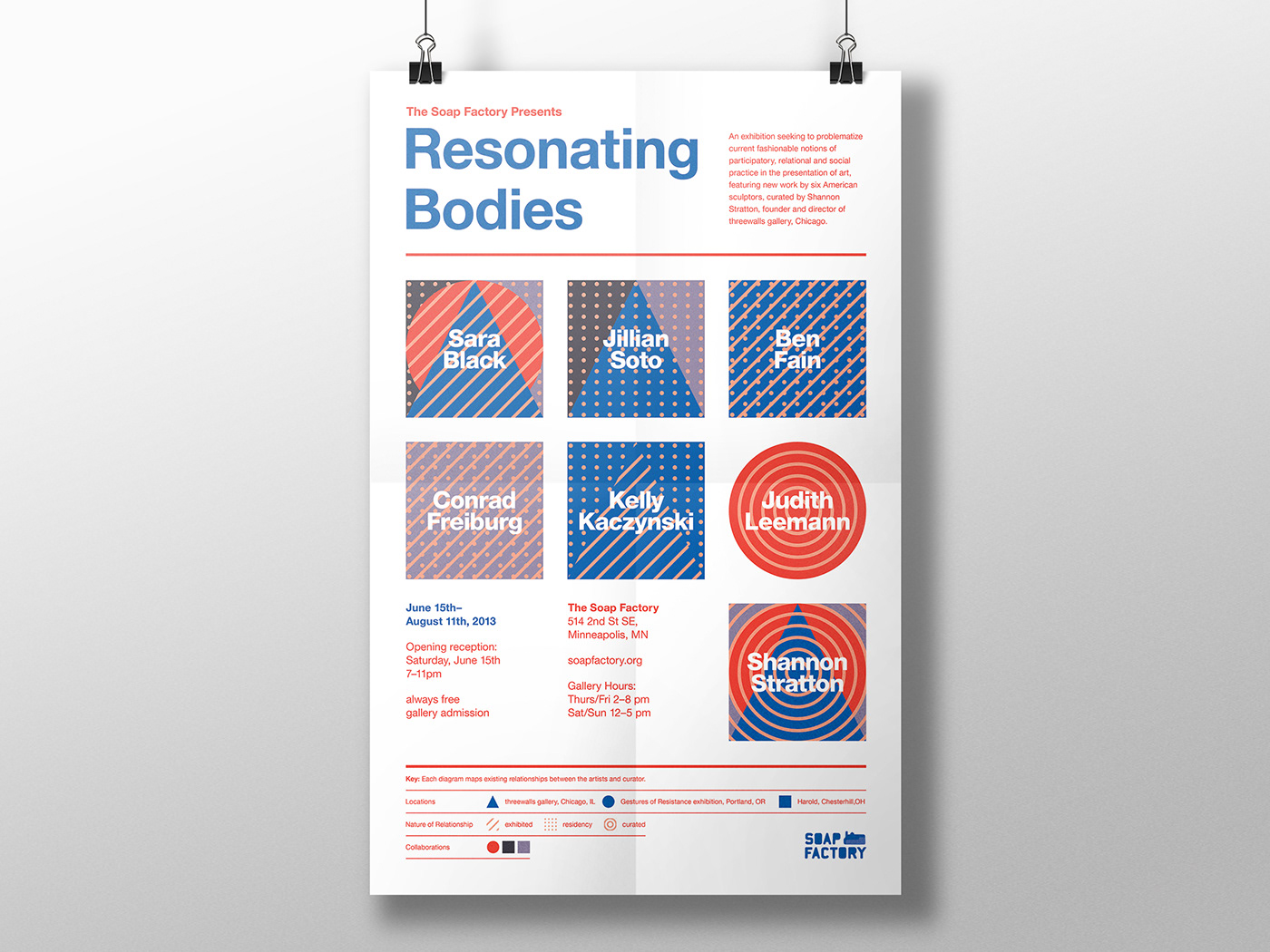 Resonating Bodies exhibition poster