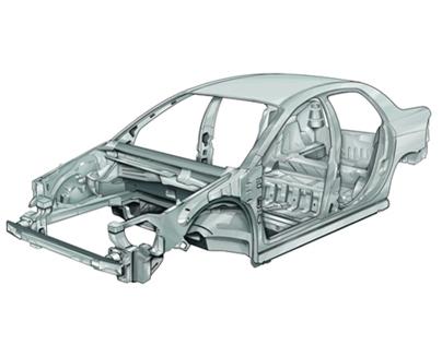 car development process