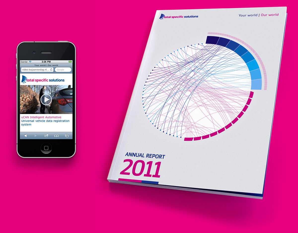 QR coded, TSS Annual Report 2011 Your world | Our world