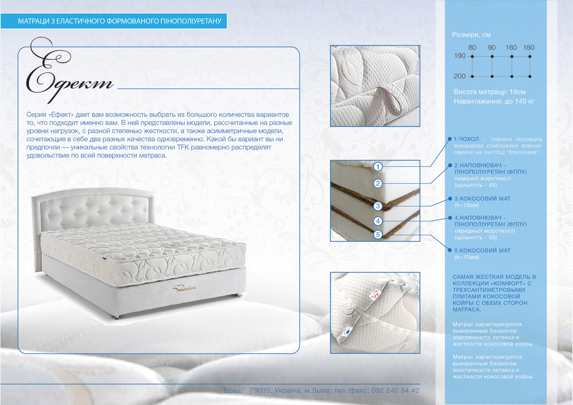 Brash catalog (firm that produce mattresses)