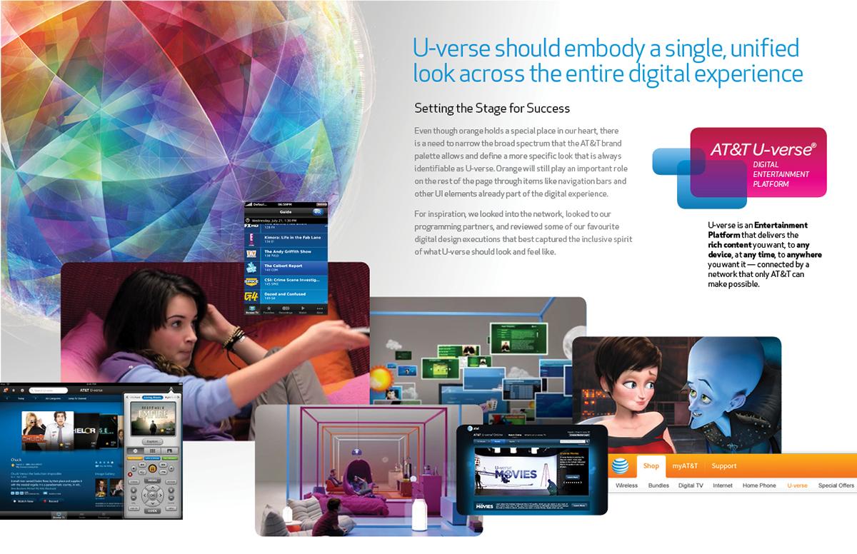 AT&T U-verse Styleguide — Consumer Digital Experiences