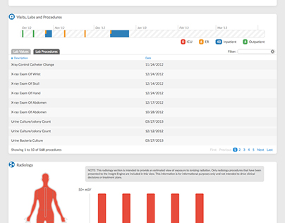 User interface for health care