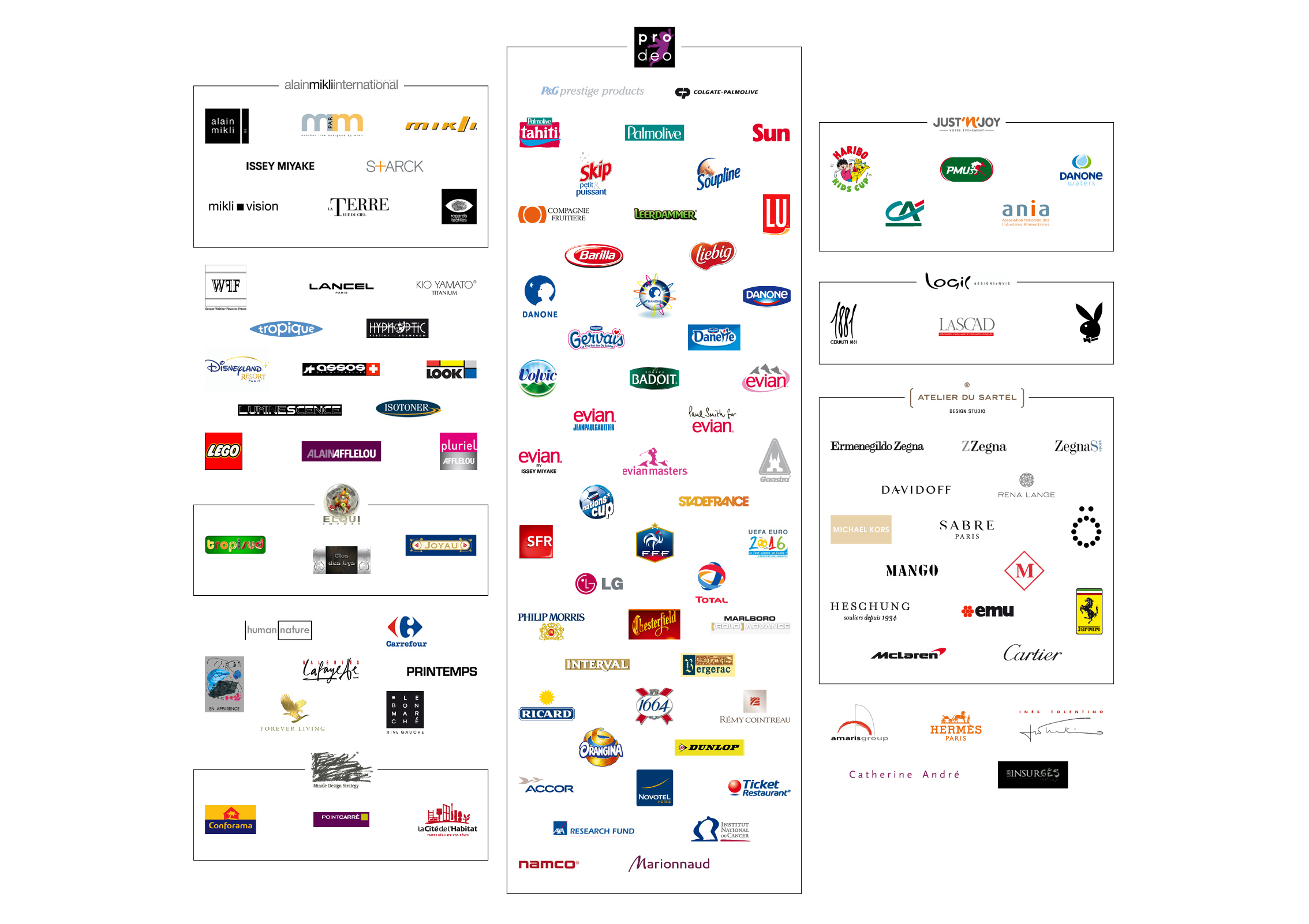 The brands I worked for - 1998 / 2013