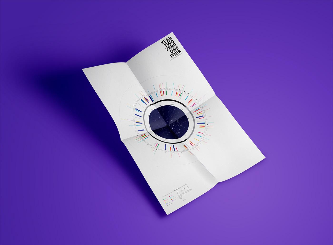 2014 Astronomical Calendar
