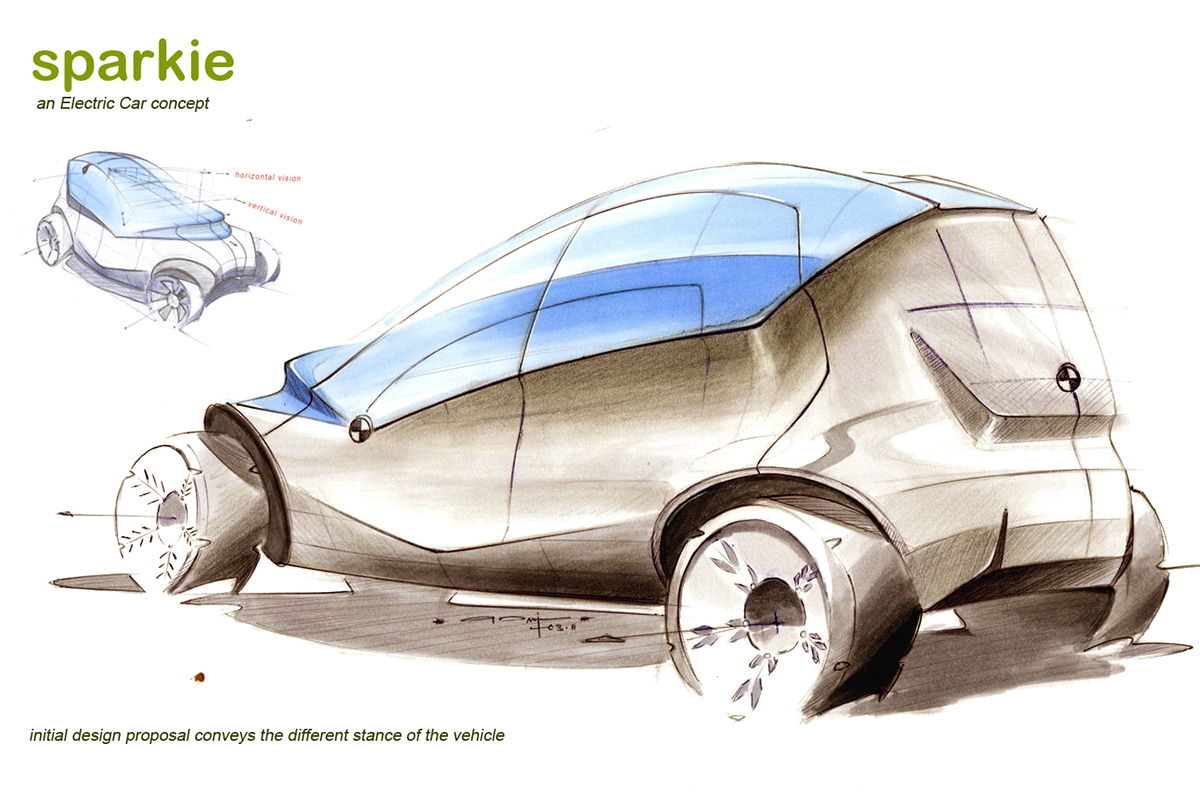 Electric Family Car 2025