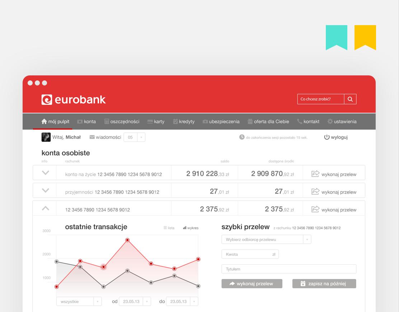 eurobank - internet banking