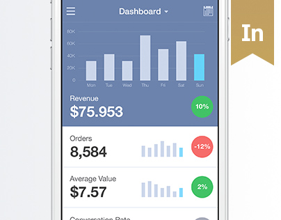 Sagram Analytics iOS