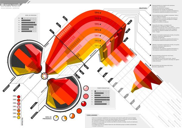 Infographics 2009