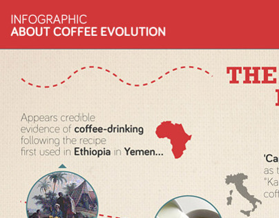 The coffee history - Infographic