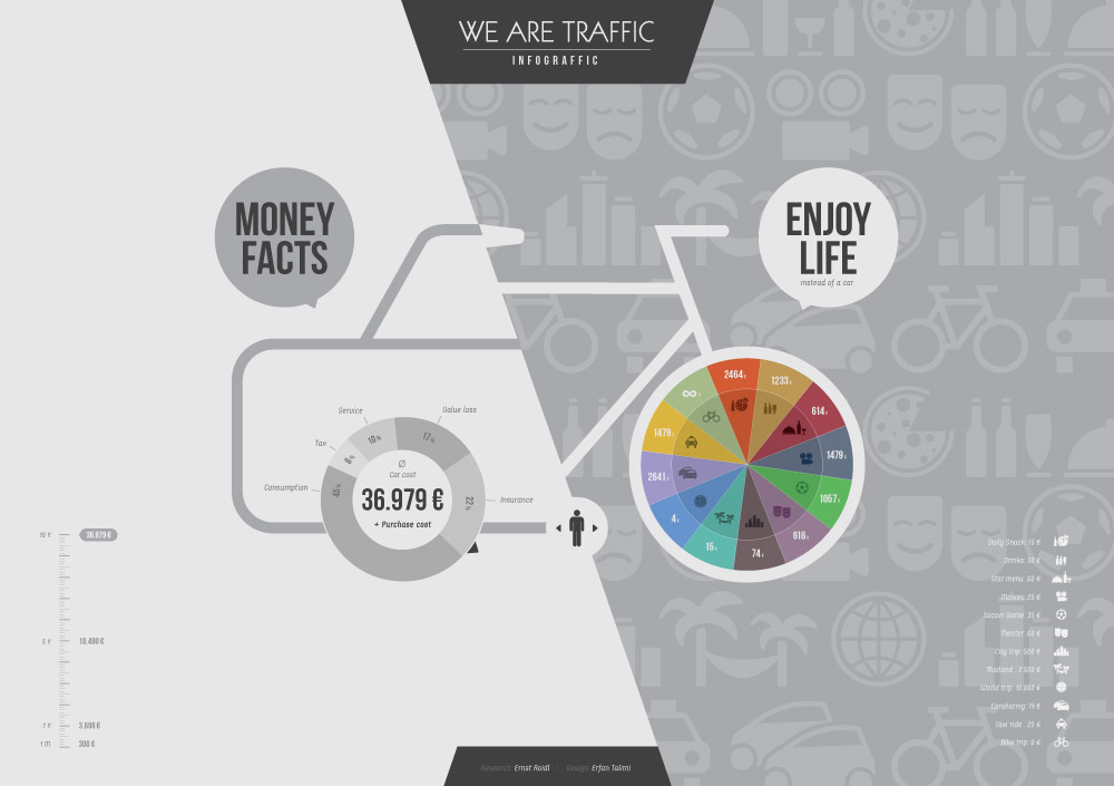 We are Traffic - Infographic